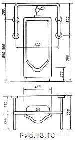 Санитарно-гигиенические помещения