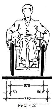 Габариты прогулочной коляски без человека составляют