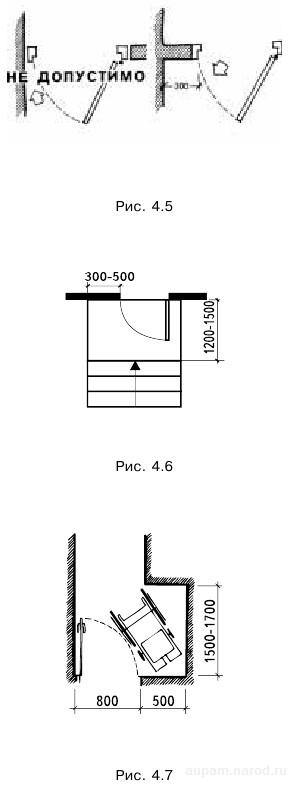 ширина площадки перед входной дверью