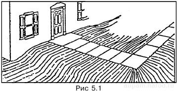 Входы в здания и помещения