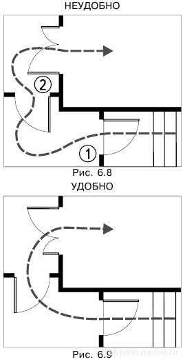 Двери и проемы дверей. Направление открывания дверей