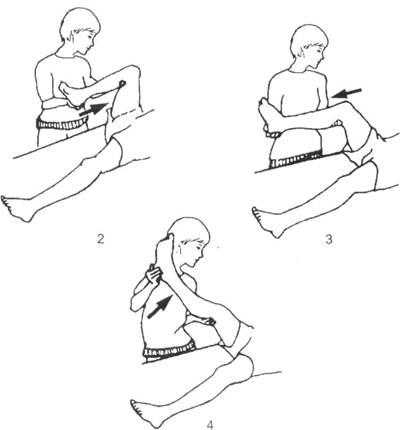 Гимнастика для голеностопных суставов и стоп движение в локтевом суставе вокруг вертикальной оси это