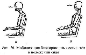 Функциональная блокада межпозвонкового сустава пяточно-ладьевидного сустава