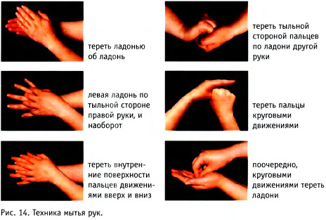 инструкция по обработке рук медперсонала - фото 9