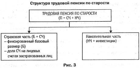 Мвд украина уход на пенсию