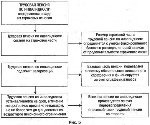 Пенсии по выслуге лет в украине по новому закону медработникам