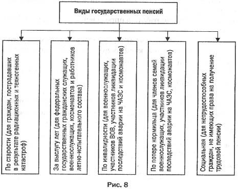 Получаю военную пенсию в украине