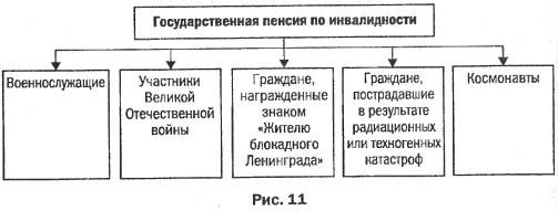Закон от 04 августа 2010г. № 127-з